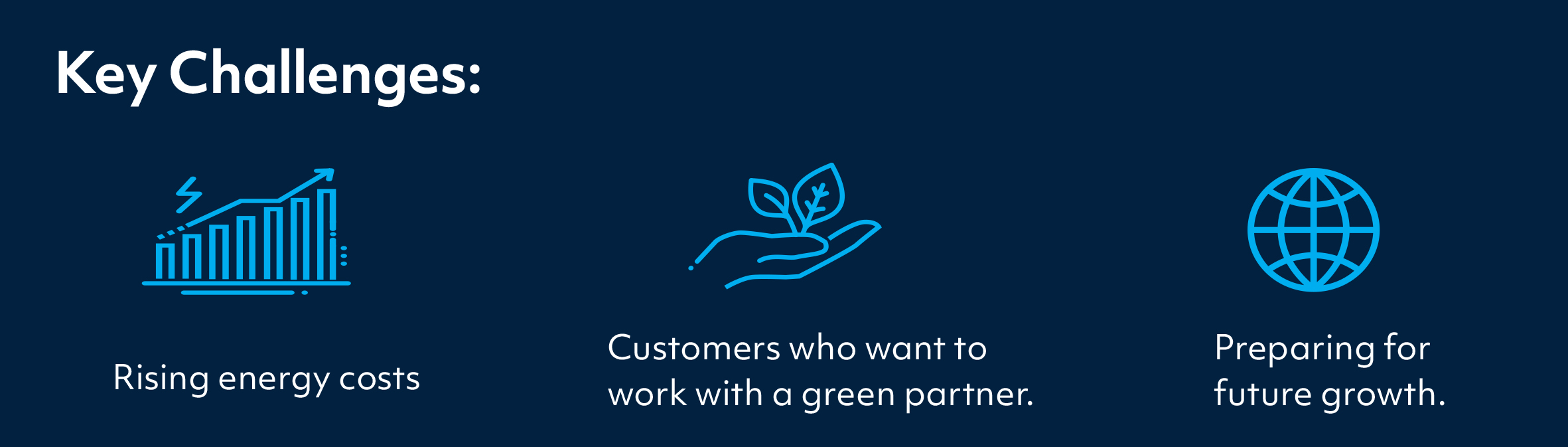 Key Challenges: 1. Rising Energy Costs, 2. Customers who want to work with a green partner, 3. Preparing for future growth